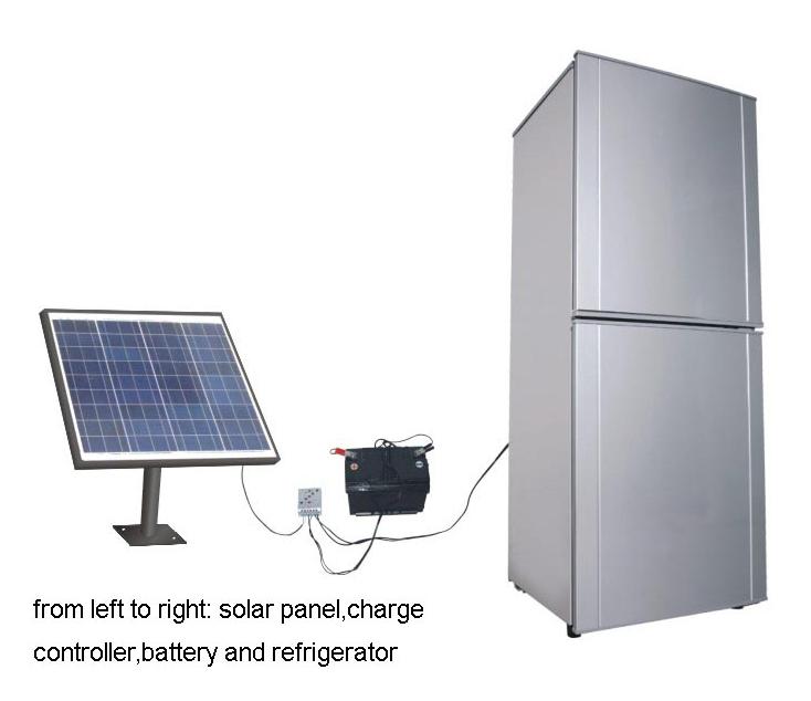 Solar Power Refrigerator, Belize, DFC, DFC Belize, Loans